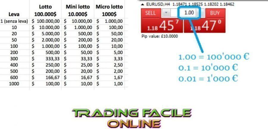 Trading intraday: come fare trading giornaliero in modo efficace ...