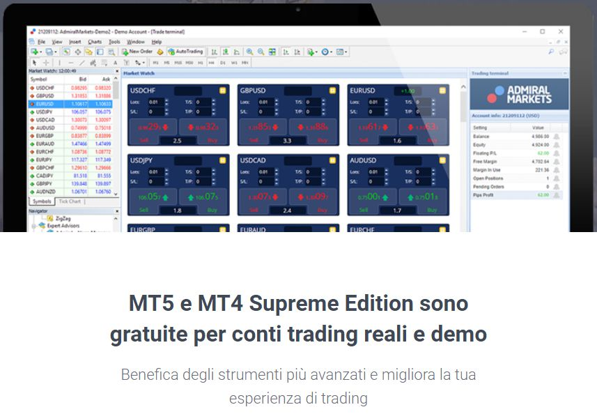 MetaTrader Supreme Edition Admiral Markets