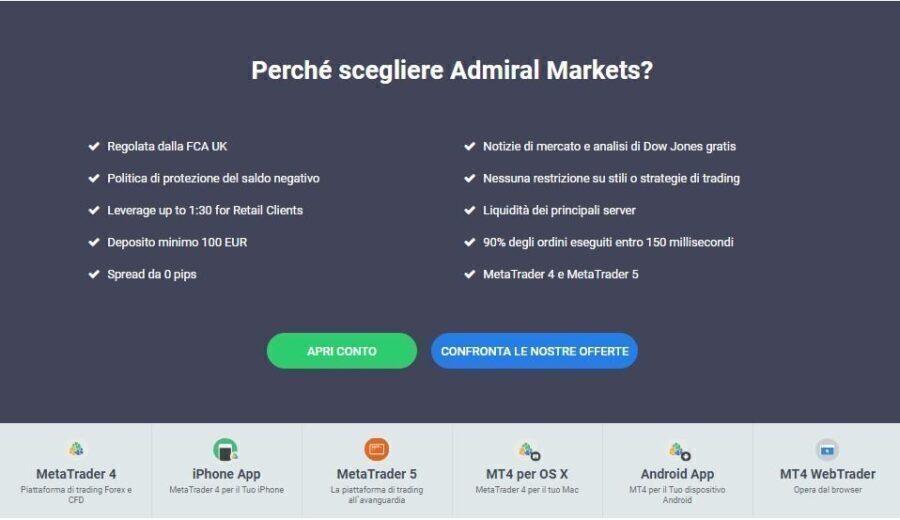 perche' usare admiral markets