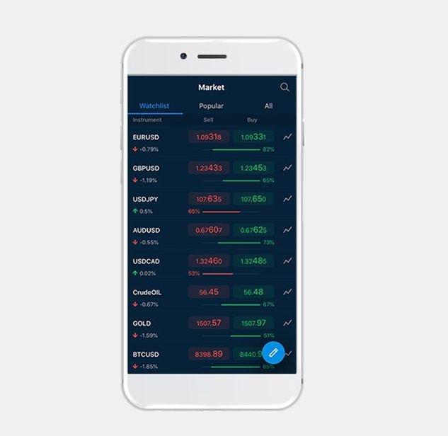piattaforme trading avatradego