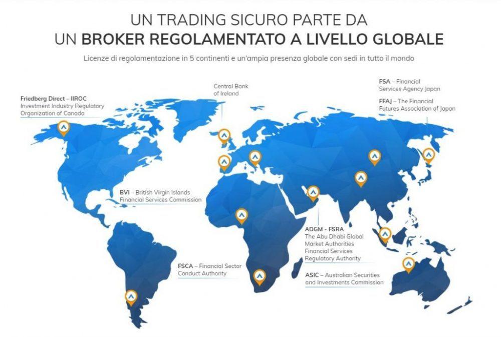 Regolamentazione Broker Mondiale