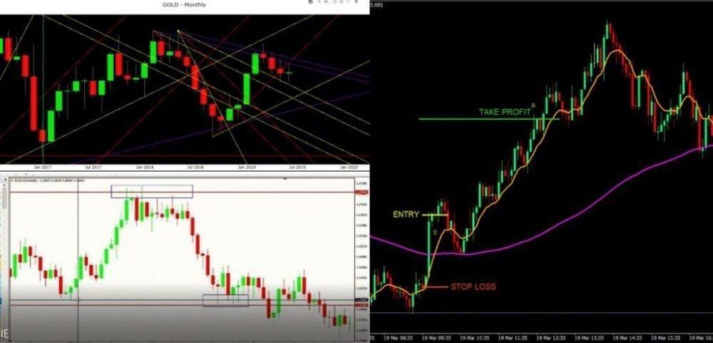 varie strategie di trading