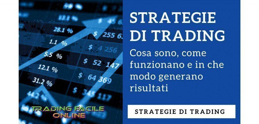 strategie di trading con descrizione