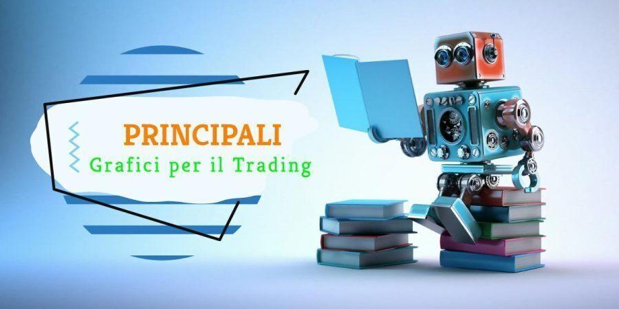 principali grafici per il trading
