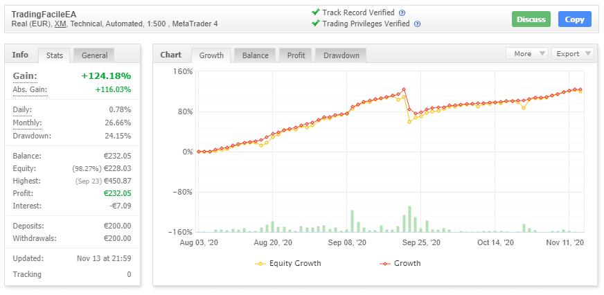 Forex Trading Automatico TradingFacile 15.11
