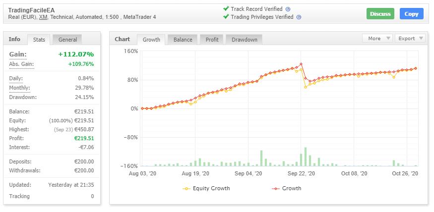 Myfxbook trading automatico 01.11