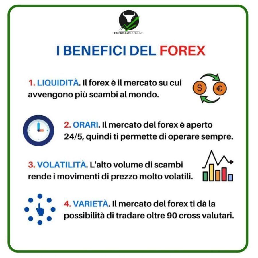 mercato forex cosa considerare per le analisi di inizio settimana