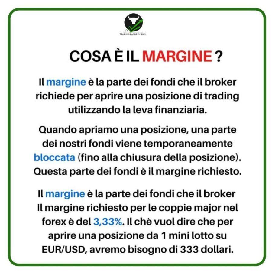 margine leva finanziaria