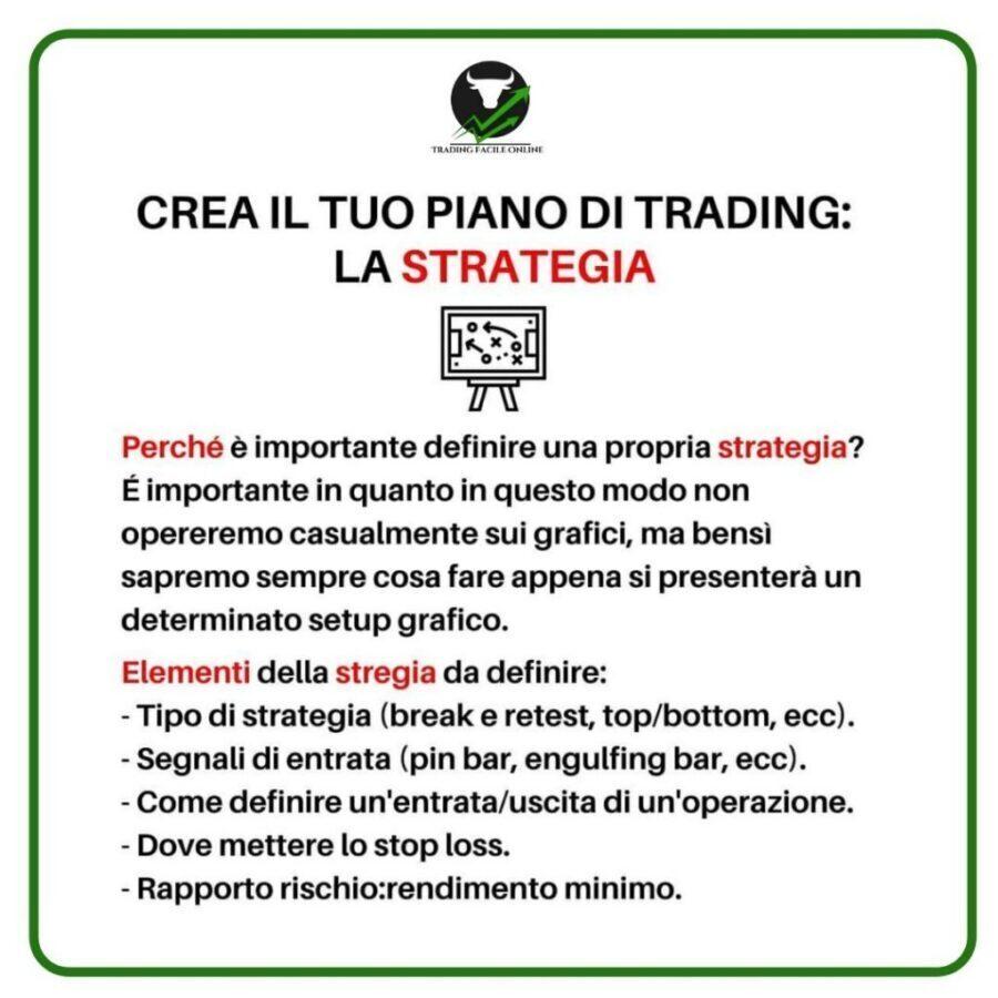 strategia di trading opzioni binarie