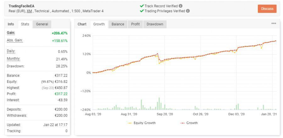 Trading facile online Ea