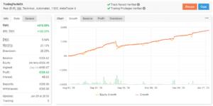 Trading facile EA