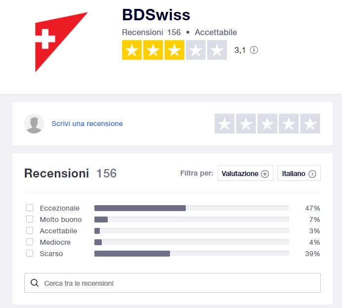 bdswiss recensioni