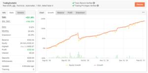 Tradingfacileonline EA al 07.02
