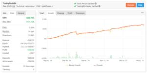 Broker Trading con Tradingdacile EA