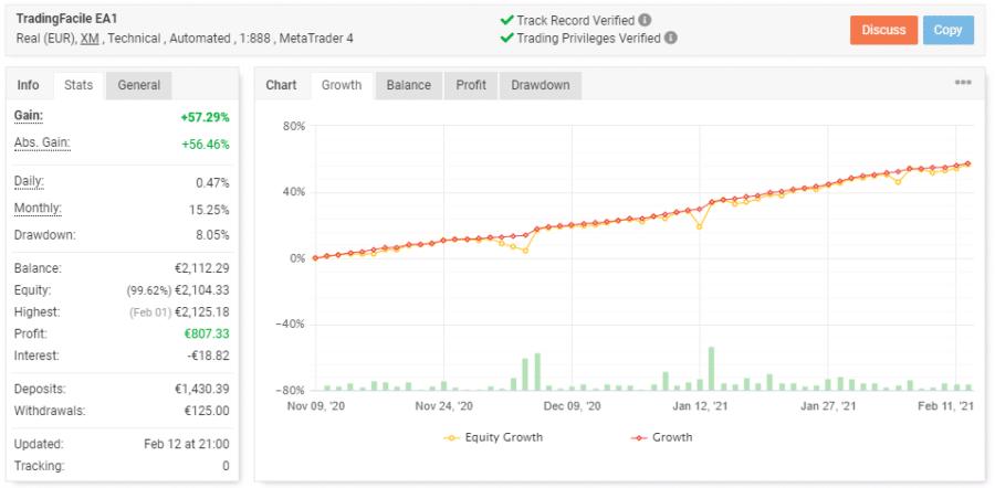 tradingfacile ea1 su broker online xm trading