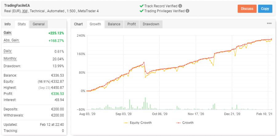 Tradingfacile EA su Broker online