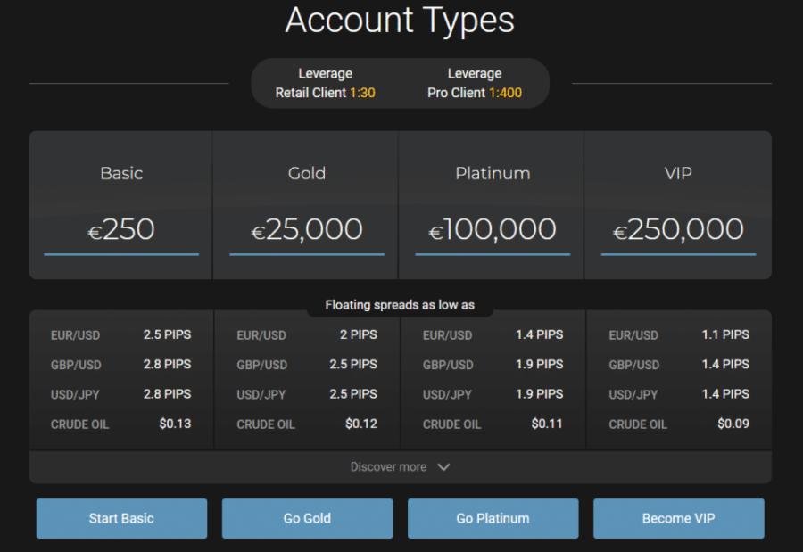 account 24option