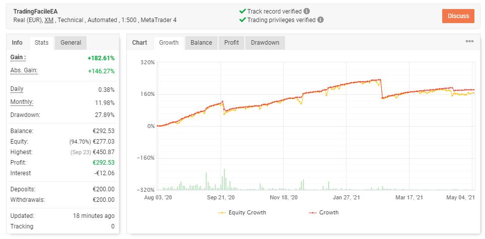 i migliori sistemi di trading forex