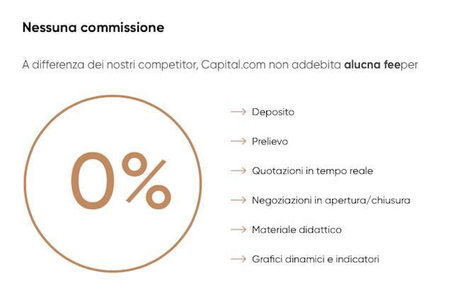 tariffe e commissioni capital.com