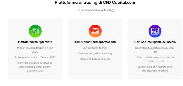 piattaforma di capital.com caratteristiche