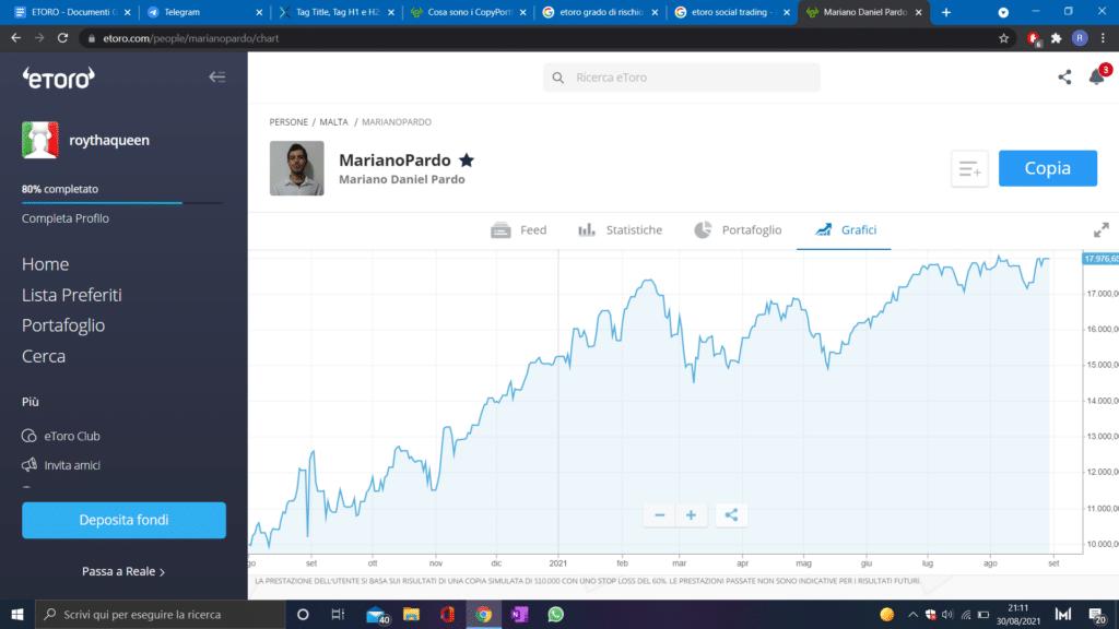 analisi trend portafoglio del trader etoro che si intende seguire